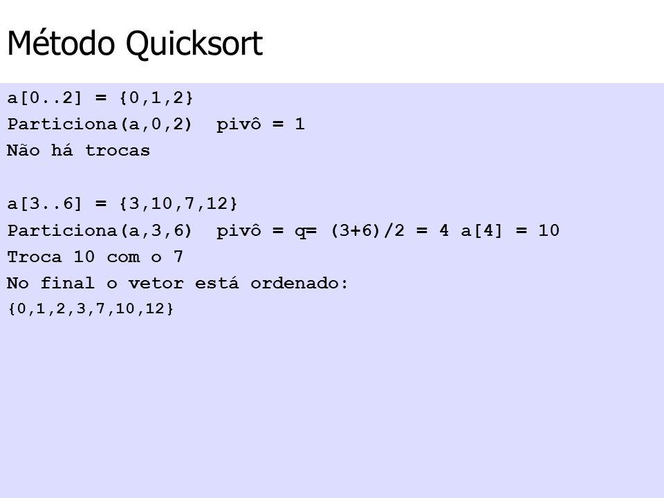 Método Quicksort a[0..2] = {0,1,2} Particiona(a,0,2) pivô = 1 Não há trocas a[3..6] = {3,10,7,12} Particiona(a,3,6) pivô = q= (3+6)/2 = 4 a[4] = 10 Tr