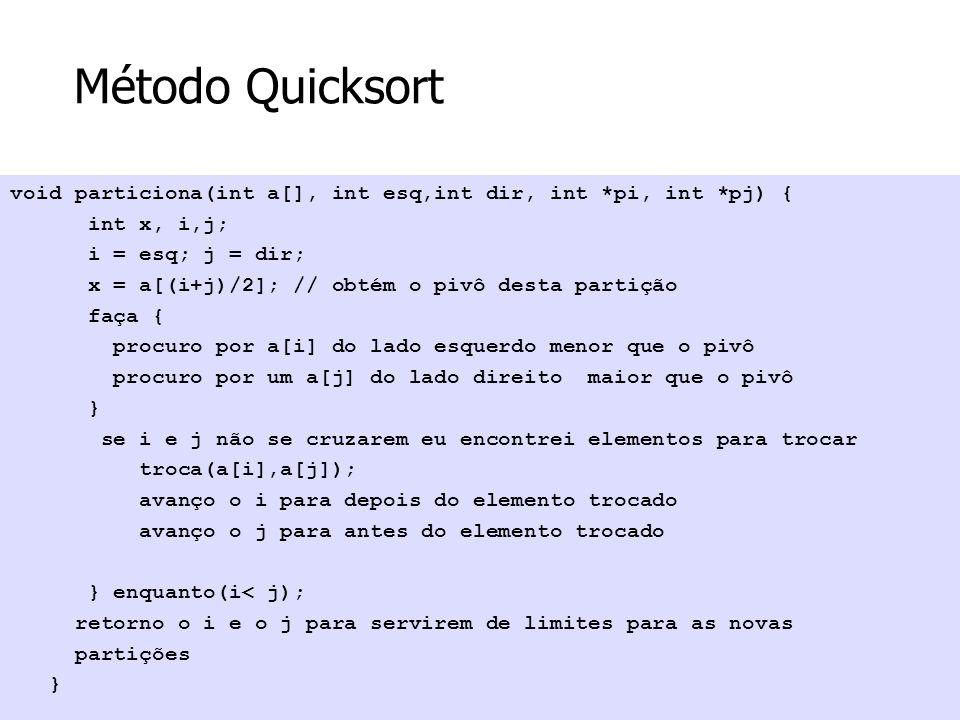 Método Quicksort void particiona(int a[], int esq,int dir, int *pi, int *pj) { int x, i,j; i = esq; j = dir; x = a[(i+j)/2]; // obtém o pivô desta par