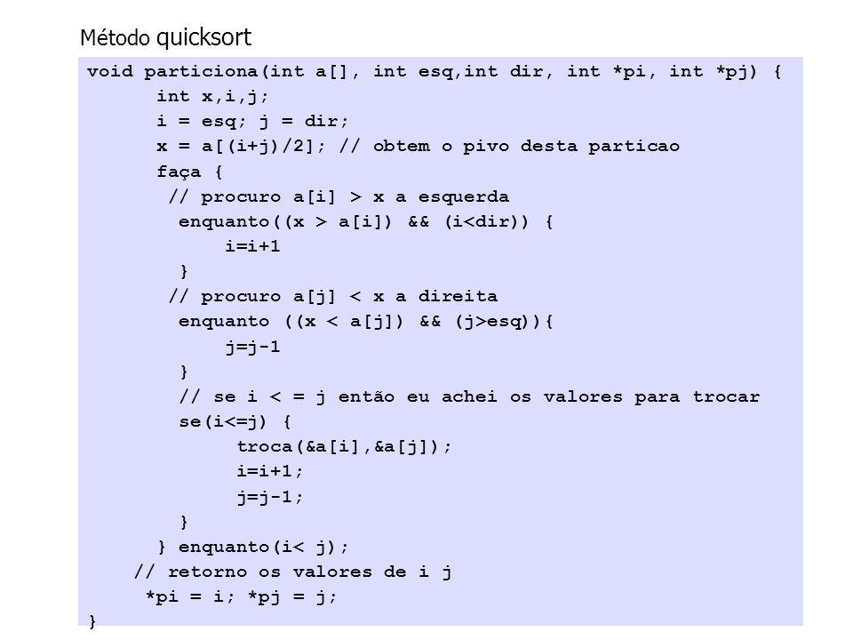 Método quicksort void particiona(int a[], int esq,int dir, int *pi, int *pj) { int x,i,j; i = esq; j = dir; x = a[(i+j)/2]; // obtem o pivo desta part