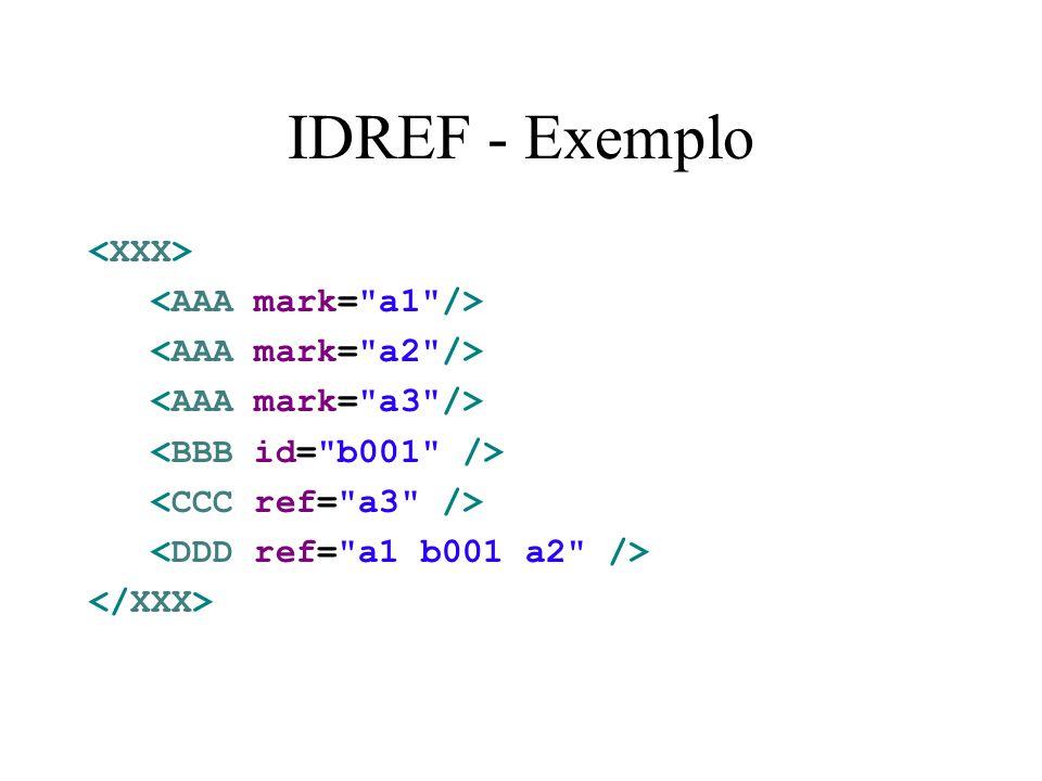 IDREF - Exemplo