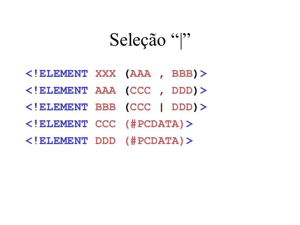 Intercalação de texto e elementos O elemento BBB pode conter qualquer combinação de texto e do elemento CCC: