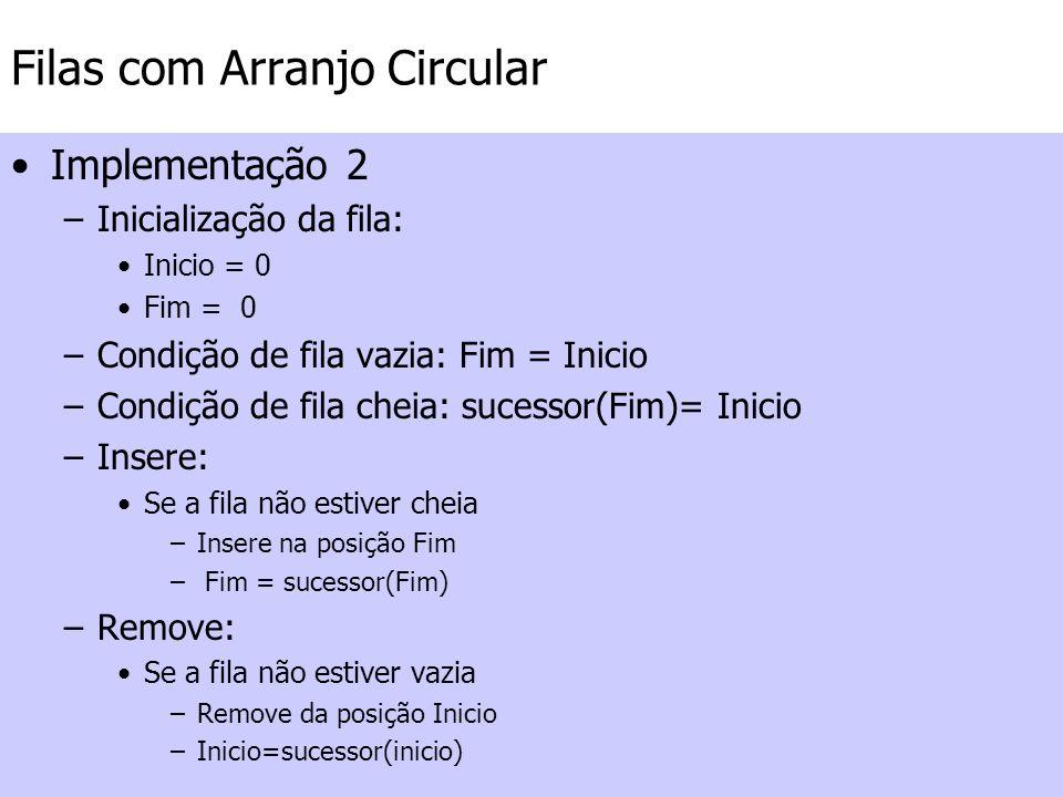 Filas com Arranjo Circular Implementação 2 –Inicialização da fila: Inicio = 0 Fim = 0 –Condição de fila vazia: Fim = Inicio –Condição de fila cheia: s