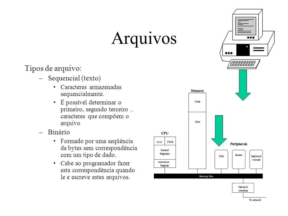 Arquivos Tipos de arquivo: –Sequencial (texto) Caracteres armazenadas sequencialmente.