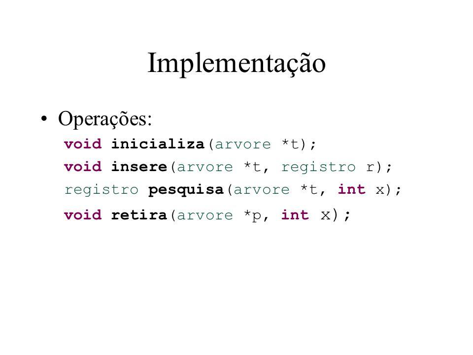 Implementação Operações: void inicializa(arvore *t); void insere(arvore *t, registro r); registro pesquisa(arvore *t, int x); void retira(arvore *p, int x);