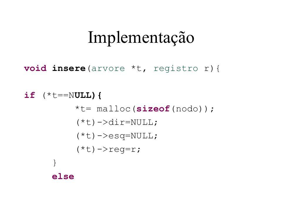 Implementação void insere(arvore *t, registro r){ if (*t==NULL){ *t= malloc(sizeof(nodo)); (*t)->dir=NULL; (*t)->esq=NULL; (*t)->reg=r; } else