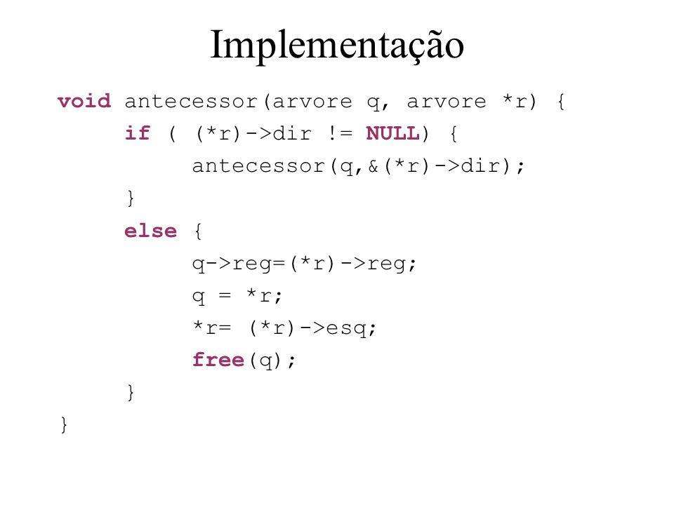 Implementação void antecessor(arvore q, arvore *r) { if ( (*r)->dir != NULL) { antecessor(q,&(*r)->dir); } else { q->reg=(*r)->reg; q = *r; *r= (*r)->esq; free(q); }