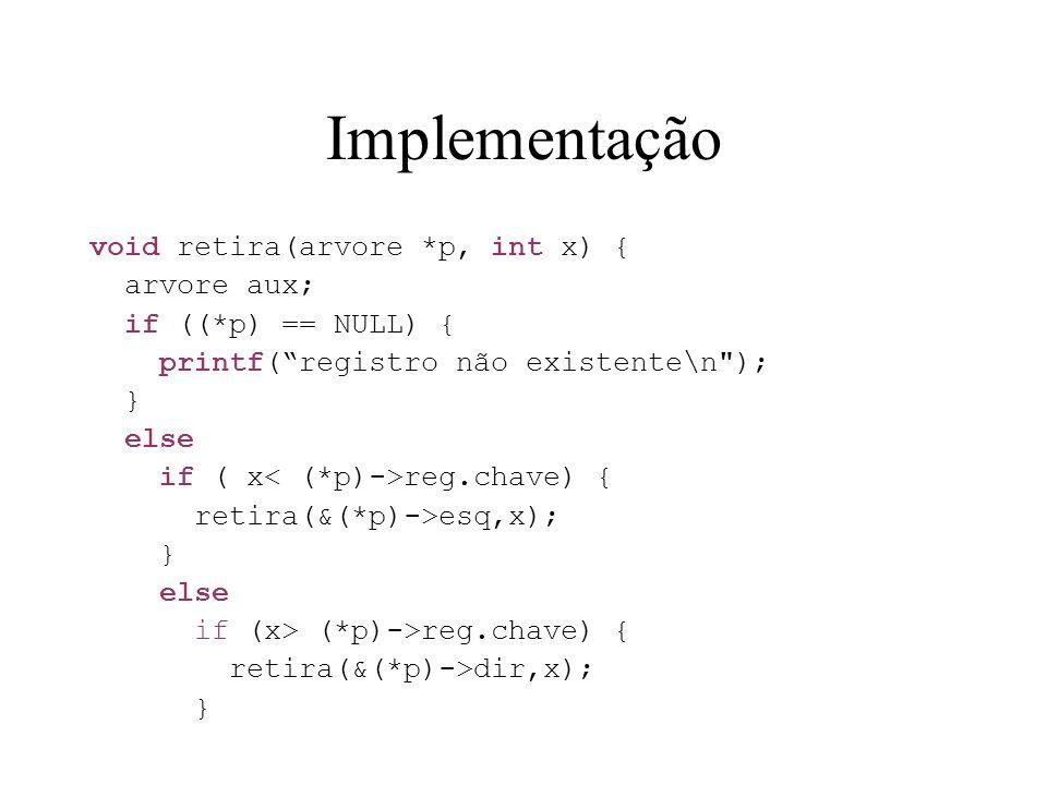 Implementação void retira(arvore *p, int x) { arvore aux; if ((*p) == NULL) { printf(registro não existente\n ); } else if ( x reg.chave) { retira(&(*p)->esq,x); } else if (x> (*p)->reg.chave) { retira(&(*p)->dir,x); }