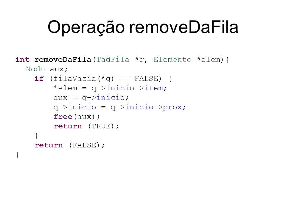 Operação removeDaFila int removeDaFila(TadFila *q, Elemento *elem){ Nodo aux; if (filaVazia(*q) == FALSE) { *elem = q->inicio->item; aux = q->inicio;