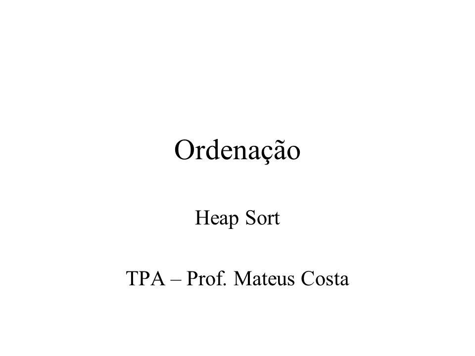 Ordenação Heap Sort TPA – Prof. Mateus Costa