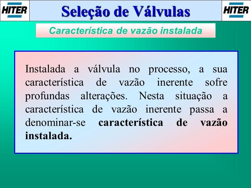 Seleção de Válvulas Característica de vazão instalada Instalada a válvula no processo, a sua característica de vazão inerente sofre profundas alteraçõ