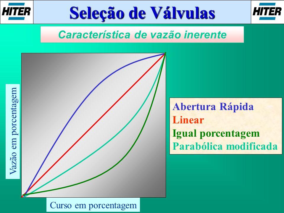 Seleção de Válvulas Característica de vazão inerente Curso em porcentagem Vazão em porcentagem Abertura Rápida Linear Igual porcentagem Parabólica mod