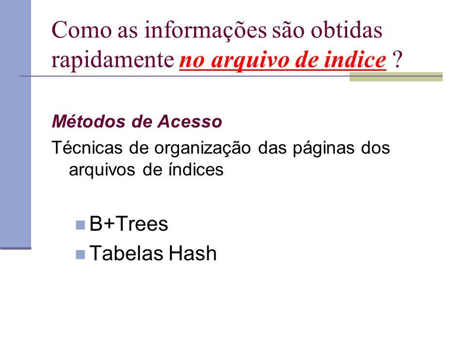 Como as informações são obtidas rapidamente no arquivo de indice ? Métodos de Acesso Técnicas de organização das páginas dos arquivos de índices B+Tre