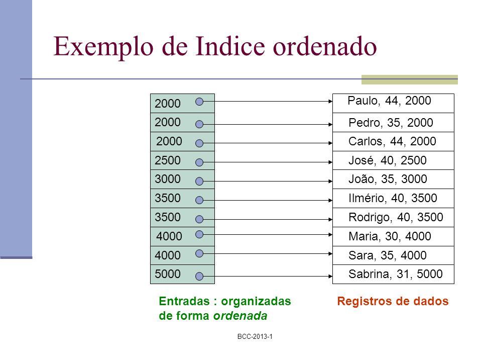 BCC-2013-1 Exemplo de Indice ordenado Paulo, 44, 2000 Pedro, 35, 2000 Carlos, 44, 2000 José, 40, 2500 João, 35, 3000 Ilmério, 40, 3500 Rodrigo, 40, 35