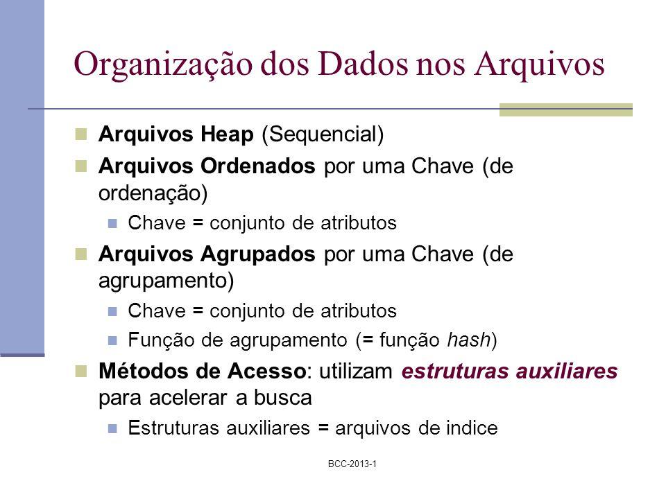 BCC-2013-1 Organização dos Dados nos Arquivos Arquivos Heap (Sequencial) Arquivos Ordenados por uma Chave (de ordenação) Chave = conjunto de atributos