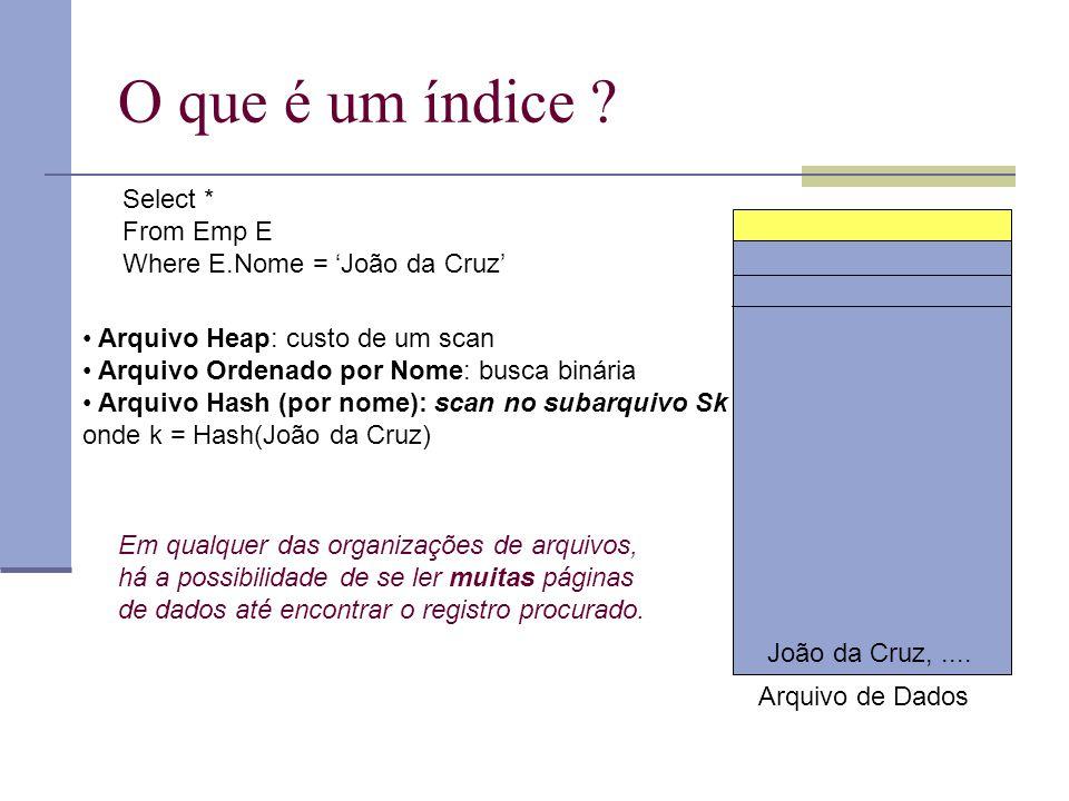 O que é um índice ? Arquivo de Dados João da Cruz,.... Select * From Emp E Where E.Nome = João da Cruz Arquivo Heap: custo de um scan Arquivo Ordenado