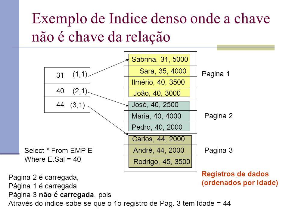 Exemplo de Indice denso onde a chave não é chave da relação André, 44, 2000 Carlos, 44, 2000 José, 40, 2500 João, 40, 3000 Ilmério, 40, 3500 Rodrigo,