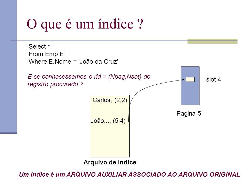 O que é um índice ? Select * From Emp E Where E.Nome = João da Cruz E se conhecessemos o rid = (Npag,Nsot) do registro procurado ? Carlos, (2,2) João.