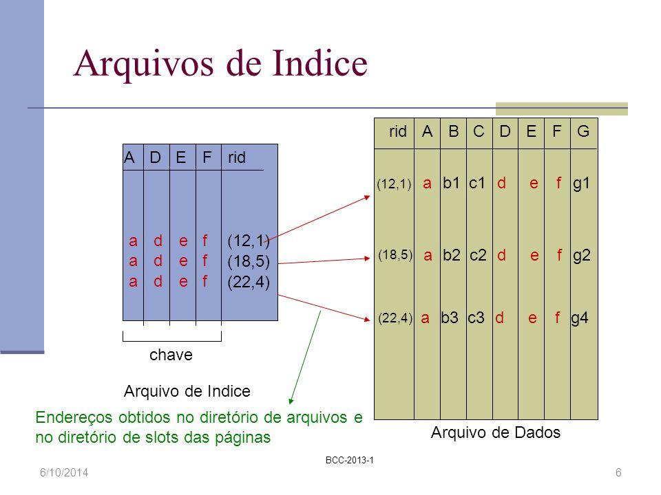 BCC-2013-1 6/10/20146 Arquivos de Indice ridADEF chave adef adef adef (12,1) (18,5) (22,4) ridABCDEFG ab1c1defg1 (12,1) ab2c2defg2 (18,5) ab3c3defg4 (