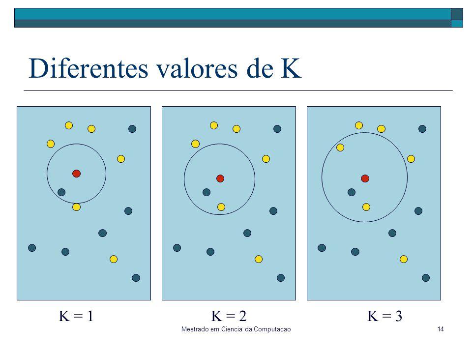 Mestrado em Ciencia da Computacao14 Diferentes valores de K K = 1K = 2K = 3