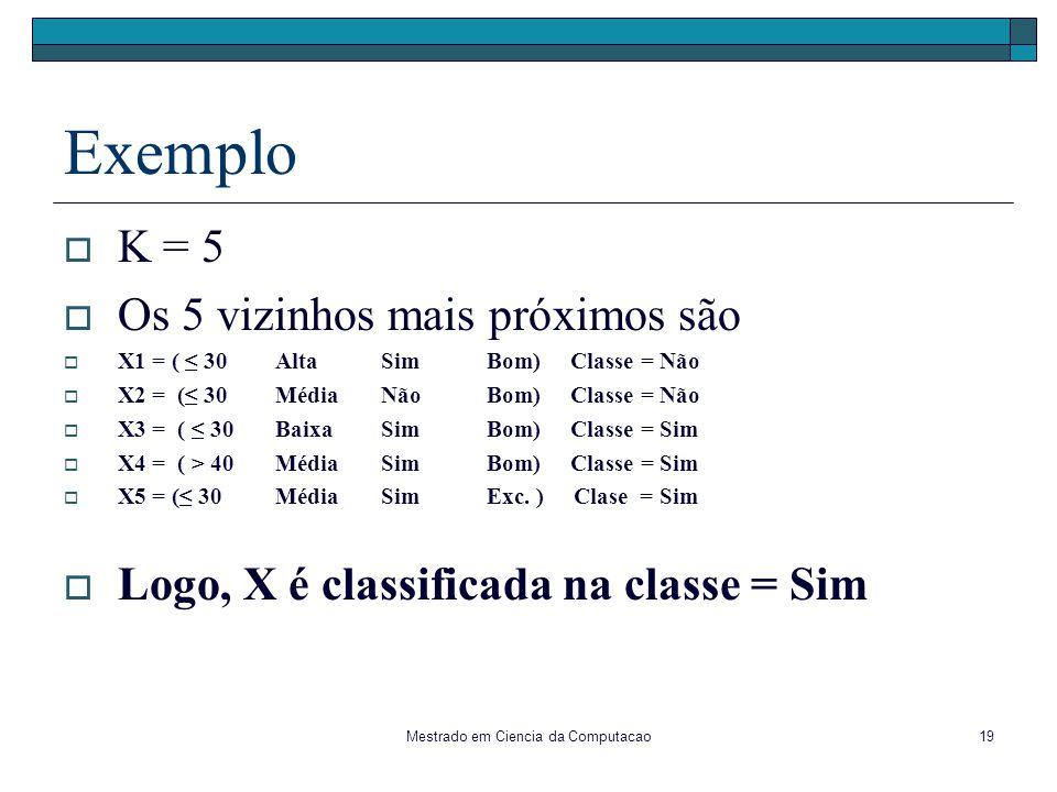 Mestrado em Ciencia da Computacao19 Exemplo K = 5 Os 5 vizinhos mais próximos são X1 = ( 30AltaSimBom) Classe = Não X2 = ( 30MédiaNãoBom) Classe = Não