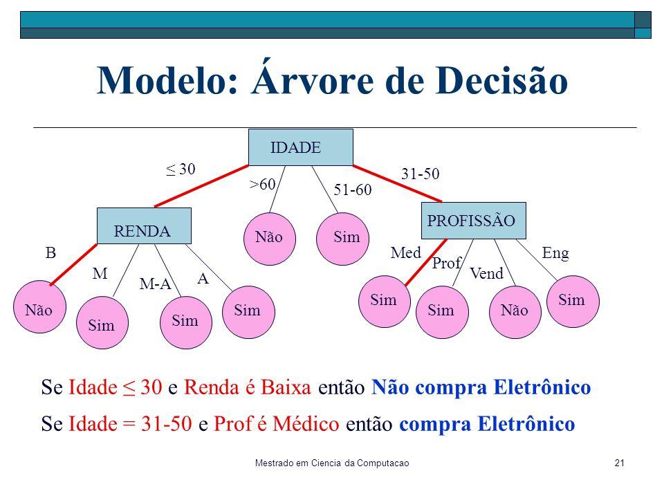 Mestrado em Ciencia da Computacao21 Modelo: Árvore de Decisão IDADE RENDA PROFISSÃO 30 B M M-A A >60 51-60 31-50 Med Prof Vend Eng Não Sim Não Sim Se