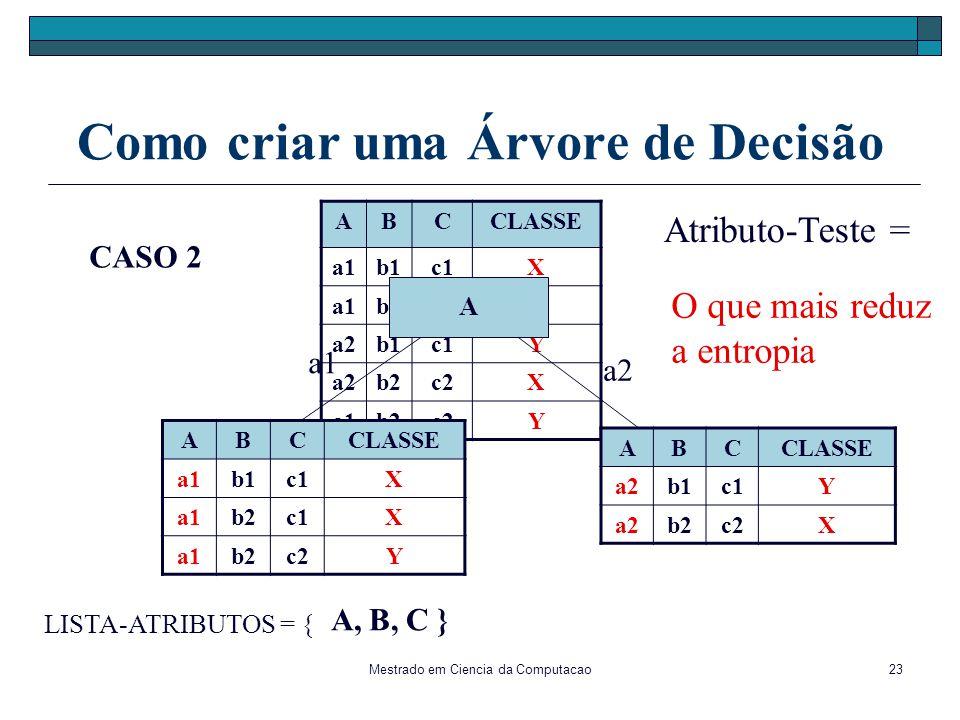 Mestrado em Ciencia da Computacao23 Como criar uma Árvore de Decisão ABCCLASSE a1b1c1X a1b2c1X a2b1c1Y a2b2c2X a1b2c2Y ABCCLASSE a1b1c1X a1b2c1X a1b2c