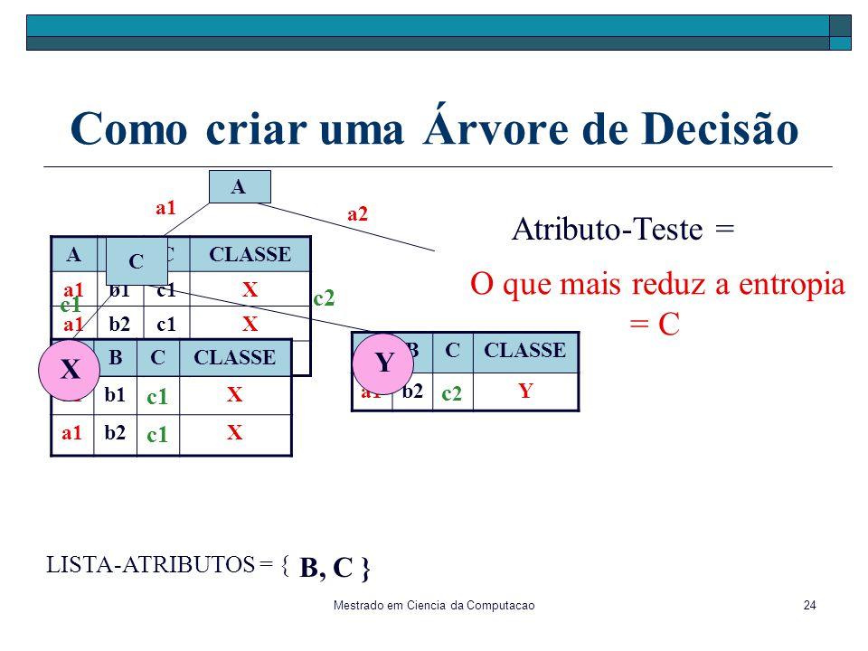 Mestrado em Ciencia da Computacao24 Como criar uma Árvore de Decisão ABCCLASSE a1b2 c2c2 Y ABCCLASSE a1b1c1X a1b2c1X a1b2c2Y ABCCLASSE a1b1 c1 X a1b2