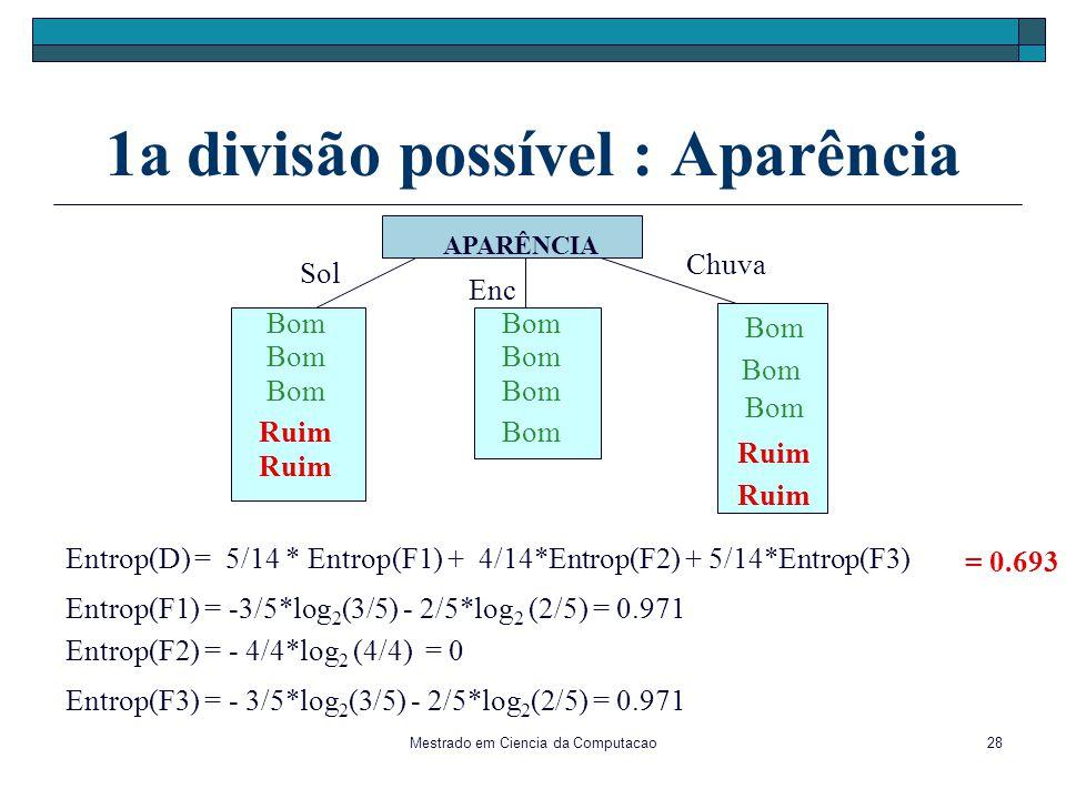Mestrado em Ciencia da Computacao28 1a divisão possível : Aparência APARÊNCIA Sol Chuva Enc Bom Ruim Entrop(D) = 5/14 * Entrop(F1) + 4/14*Entrop(F2) +