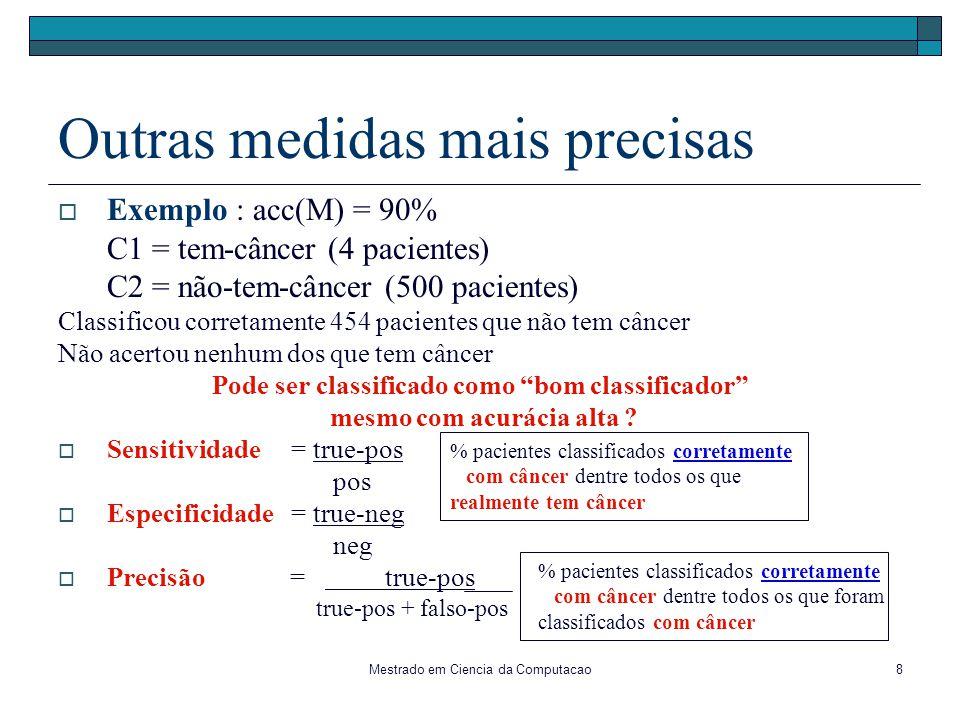 Mestrado em Ciencia da Computacao19 Exemplo K = 5 Os 5 vizinhos mais próximos são X1 = ( 30AltaSimBom) Classe = Não X2 = ( 30MédiaNãoBom) Classe = Não X3 = ( 30BaixaSimBom) Classe = Sim X4 = ( > 40MédiaSimBom) Classe = Sim X5 = ( 30MédiaSimExc.