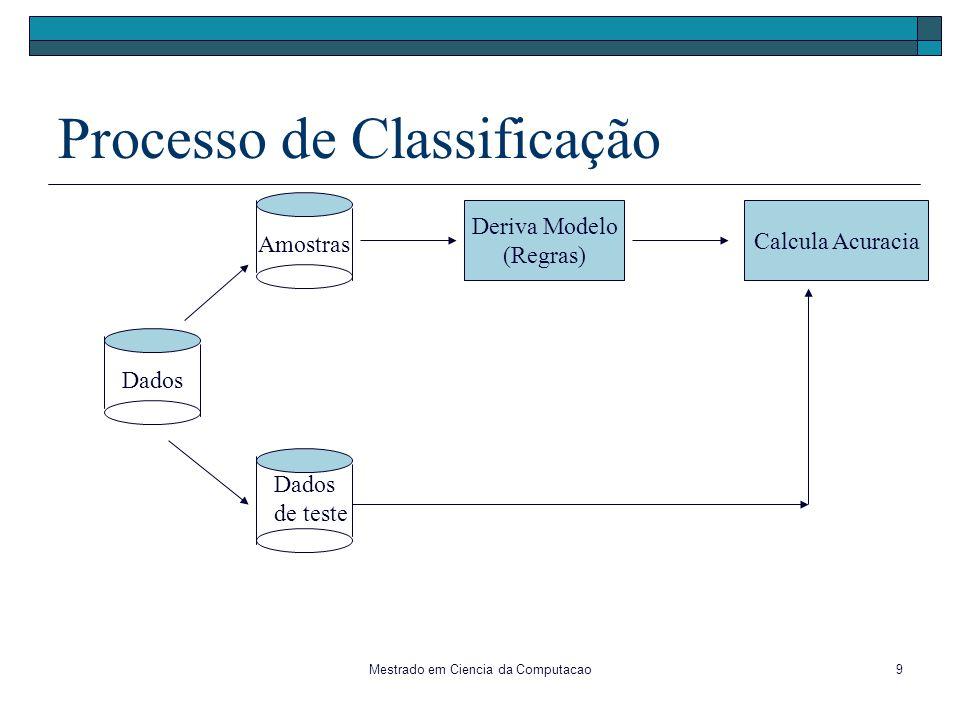 Mestrado em Ciencia da Computacao20 Constróem um modelo de classificação.