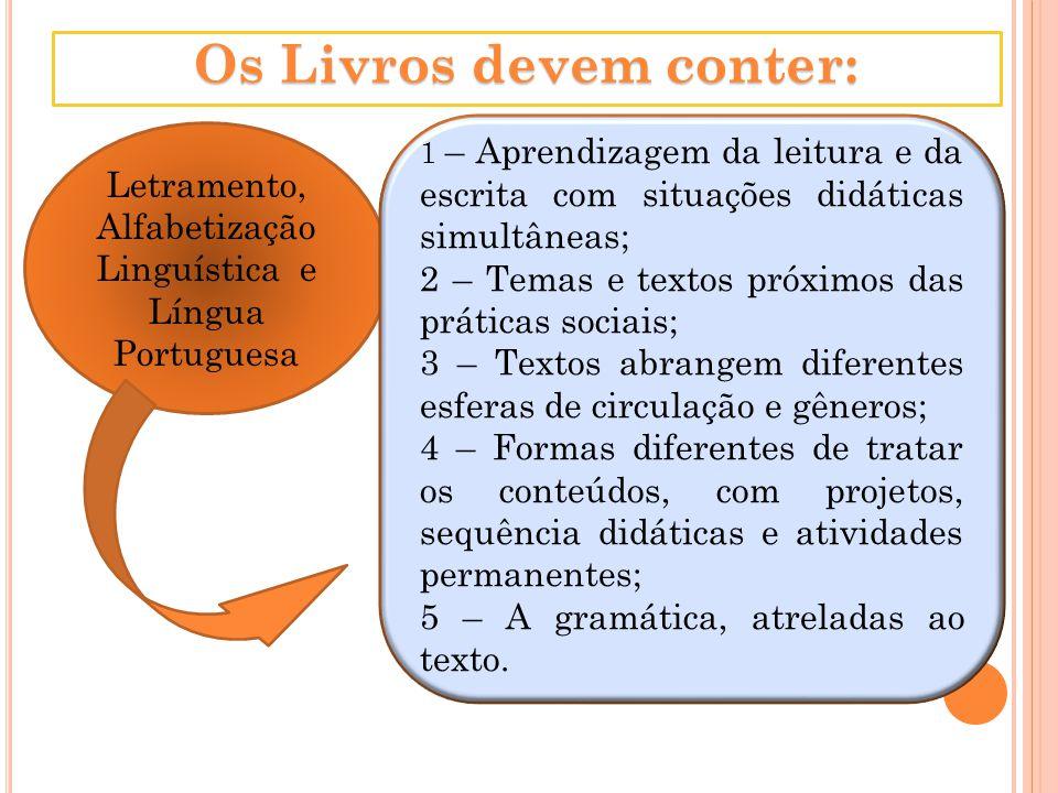 Os Livros devem conter: Letramento, Alfabetização Linguística e Língua Portuguesa 1 – Aprendizagem da leitura e da escrita com situações didáticas sim