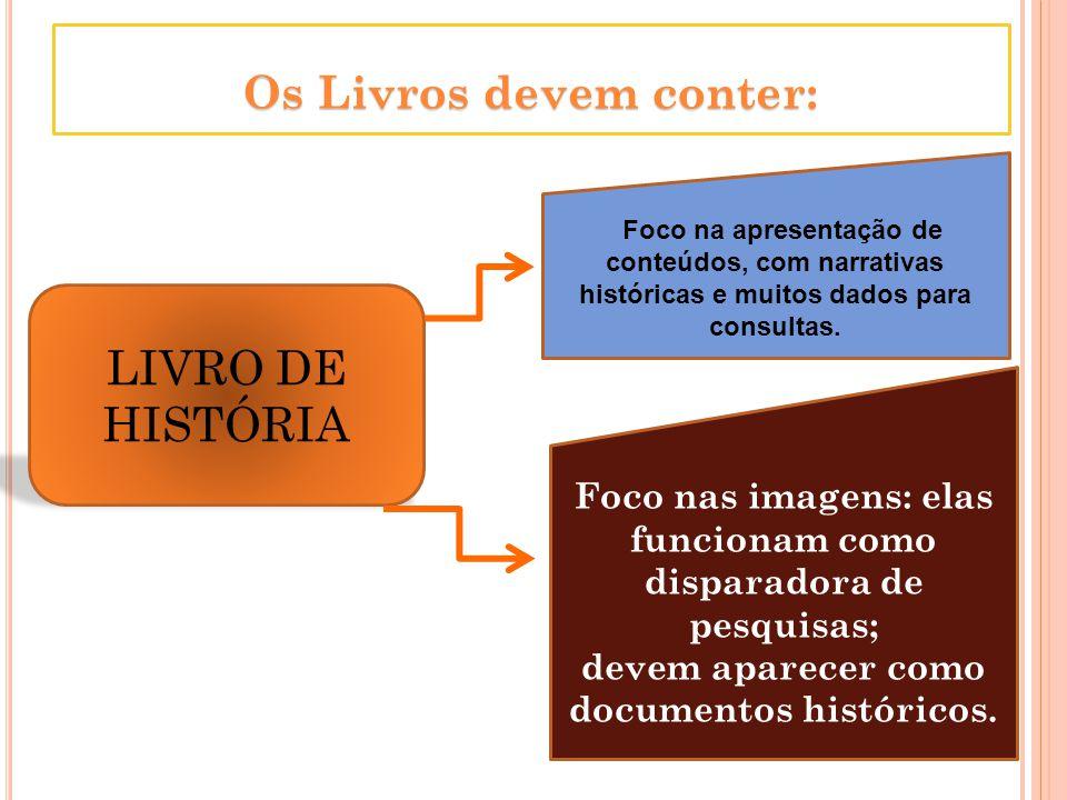 Os Livros devem conter: LIVRO DE HISTÓRIA Foco na apresentação de conteúdos, com narrativas históricas e muitos dados para consultas. Foco nas imagens