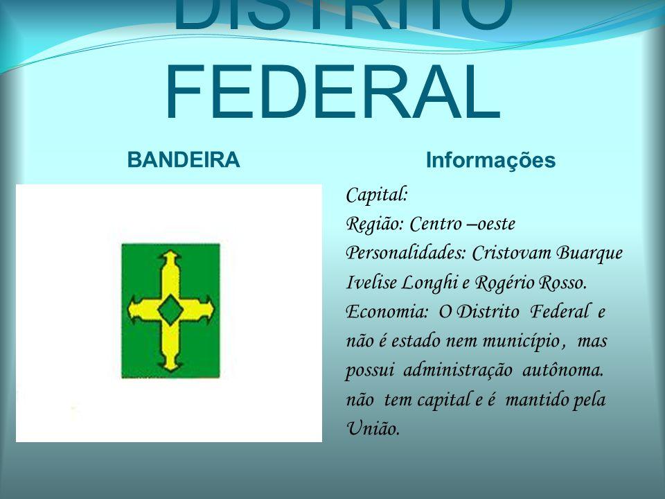 ESPÍRITO SANTO BANDEIRA Informações Capital: Vitória Região: Sudeste Personalidades: Gerson Camata, Renato Casagrande e Ricardo Ferraço.