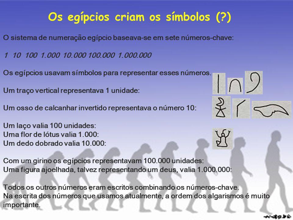 O sistema de numeração egípcio baseava-se em sete números-chave: 1 10 100 1.000 10.000 100.000 1.000.000 Os egípcios usavam símbolos para representar