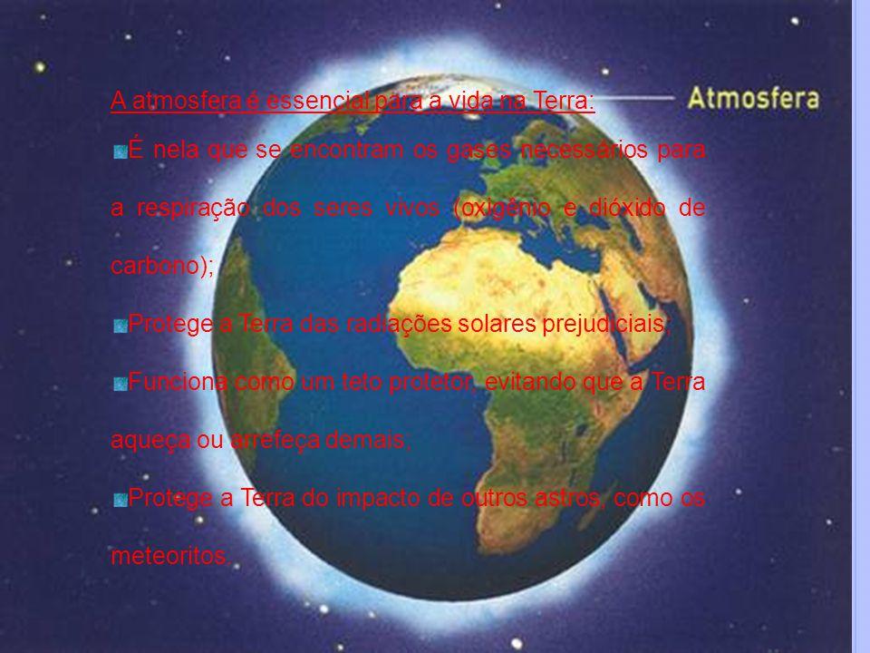 A atmosfera é essencial para a vida na Terra: É nela que se encontram os gases necessários para a respiração dos seres vivos (oxigênio e dióxido de ca