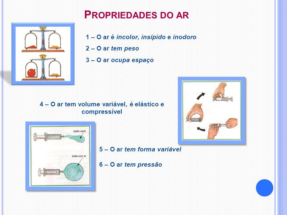 P ROPRIEDADES DO AR 1 – O ar é incolor, insípido e inodoro 2 – O ar tem peso 3 – O ar ocupa espaço 4 – O ar tem volume variável, é elástico e compress