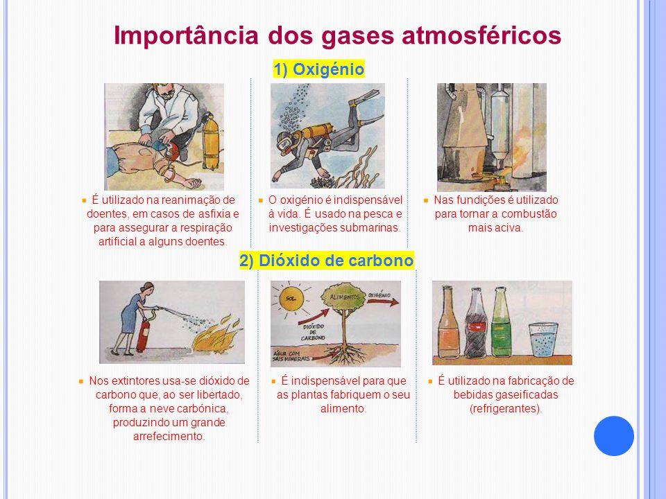 Importância dos gases atmosféricos 1) Oxigénio É utilizado na reanimação de doentes, em casos de asfixia e para assegurar a respiração artificial a al