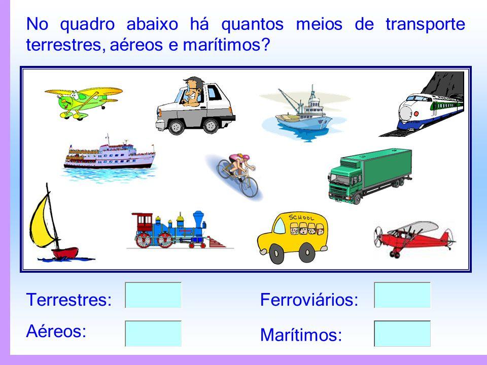 No quadro abaixo há quantos meios de transporte terrestres, aéreos e marítimos.