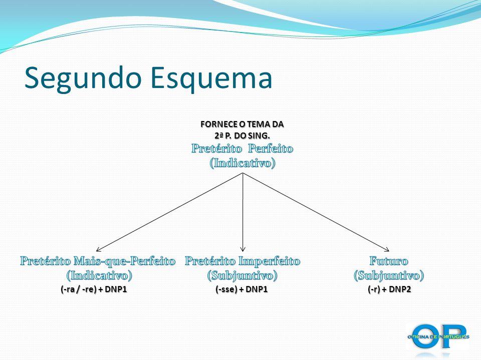 Segundo Esquema FORNECE O TEMA DA 2ª P. DO SING. (-ra / -re) + DNP1 (-sse) + DNP1 (-r) + DNP2 (-r) + DNP2