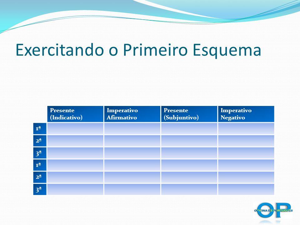 Exercitando o Primeiro Esquema Presente (Indicativo) Imperativo Afirmativo Presente (Subjuntivo) Imperativo Negativo 1ª 2ª 3ª 1ª 2ª 3ª