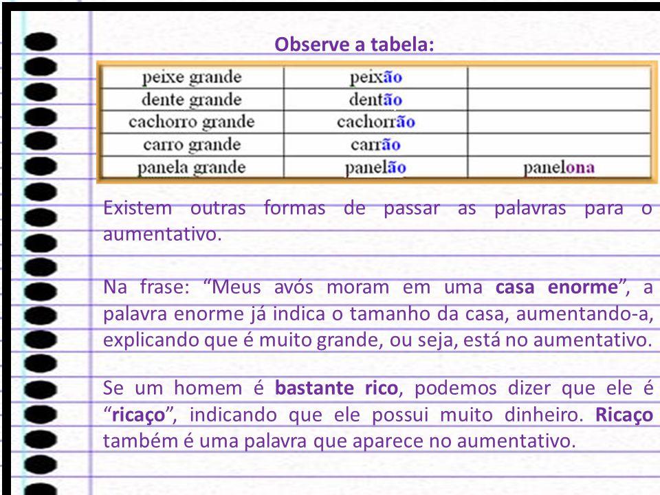 Observe a tabela: Existem outras formas de passar as palavras para o aumentativo. Na frase: Meus avós moram em uma casa enorme, a palavra enorme já in