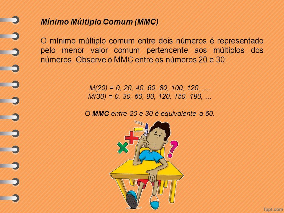 Mínimo Múltiplo Comum (MMC) O mínimo múltiplo comum entre dois números é representado pelo menor valor comum pertencente aos múltiplos dos números. Ob