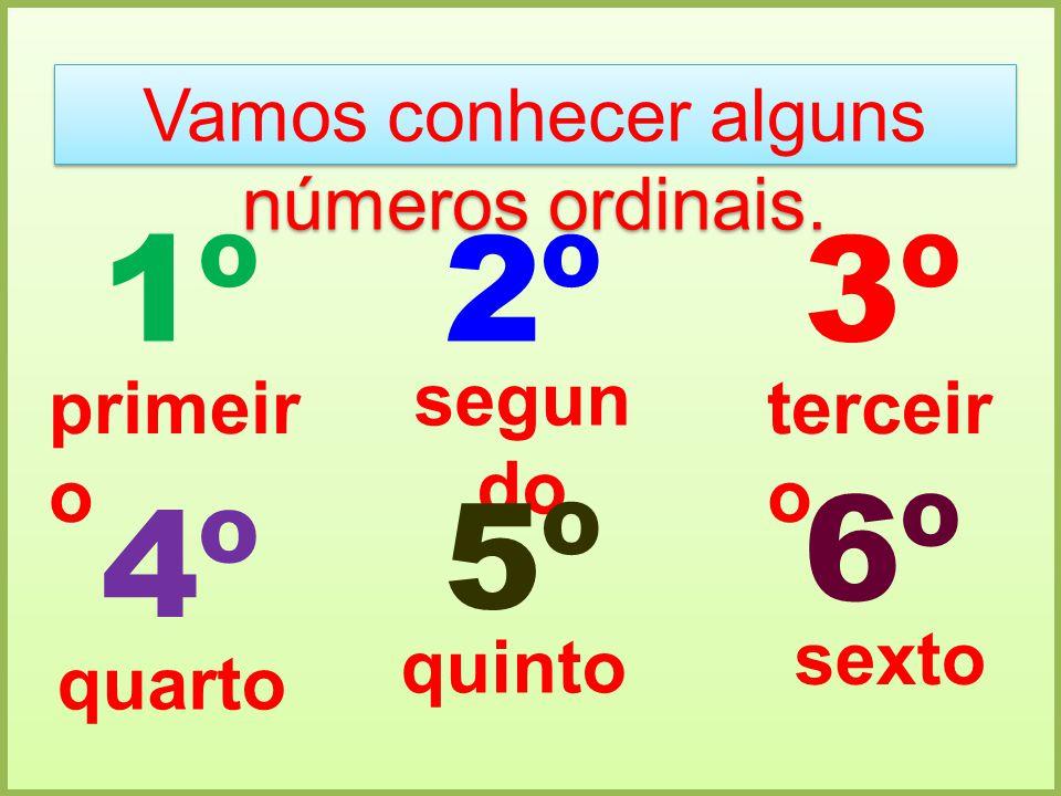 Vamos conhecer alguns números ordinais. 1º2º 3º 4º primeir o segun do terceir o 5º 6º quarto quinto sexto