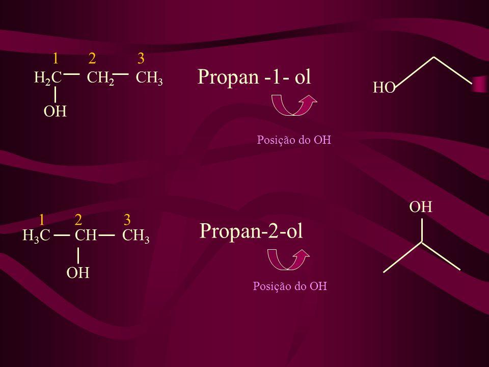 H 2 C CH 2 CH 3 OH 123 123 Posição do OH Propan -1- ol H 3 C CH CH 3 Propan-2-ol HO OH
