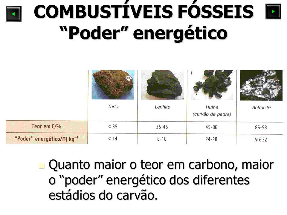 COMBUSTÍVEIS FÓSSEIS Poder energético Quanto maior o teor em carbono, maior o poder energético dos diferentes estádios do carvão. Quanto maior o teor