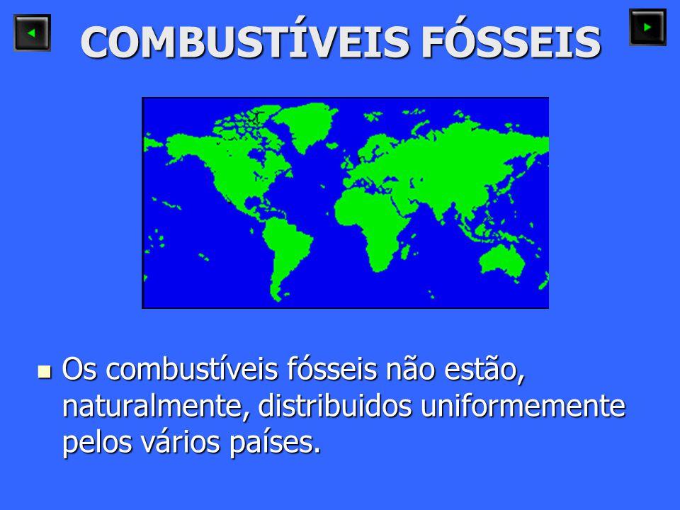 COMBUSTÍVEIS FÓSSEIS Os combustíveis fósseis não estão, naturalmente, distribuidos uniformemente pelos vários países. Os combustíveis fósseis não estã