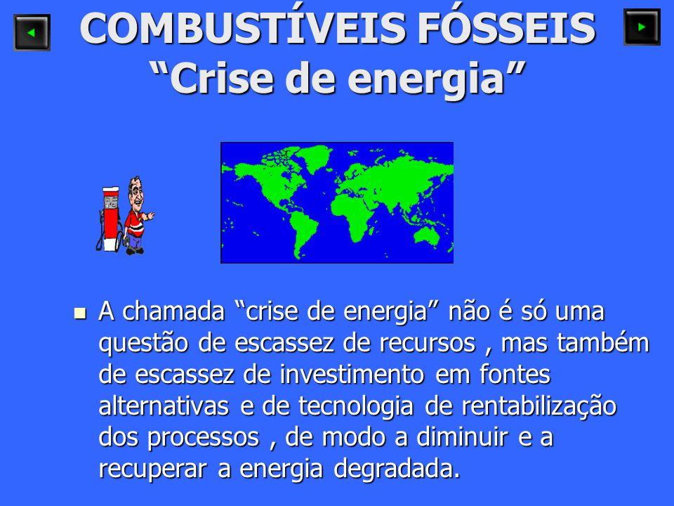 COMBUSTÍVEIS FÓSSEIS Crise de energia A chamada crise de energia não é só uma questão de escassez de recursos, mas também de escassez de investimento em fontes alternativas e de tecnologia de rentabilização dos processos, de modo a diminuir e a recuperar a energia degradada.
