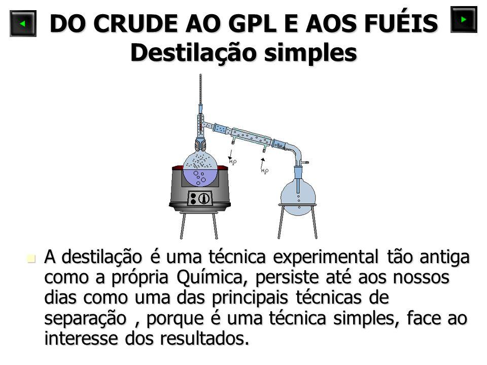 DO CRUDE AO GPL E AOS FUÉIS Destilação simples A destilação é uma técnica experimental tão antiga como a própria Química, persiste até aos nossos dias como uma das principais técnicas de separação, porque é uma técnica simples, face ao interesse dos resultados.
