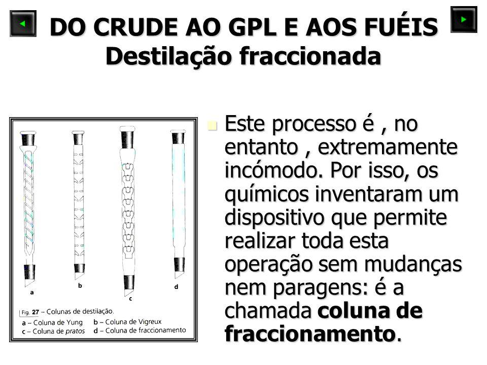 DO CRUDE AO GPL E AOS FUÉIS Destilação fraccionada Este processo é, no entanto, extremamente incómodo. Por isso, os químicos inventaram um dispositivo