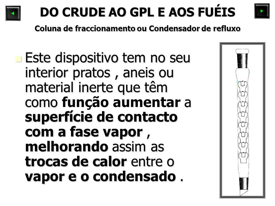 DO CRUDE AO GPL E AOS FUÉIS Coluna de fraccionamento ou Condensador de refluxo Este dispositivo tem no seu interior pratos, aneis ou material inerte q